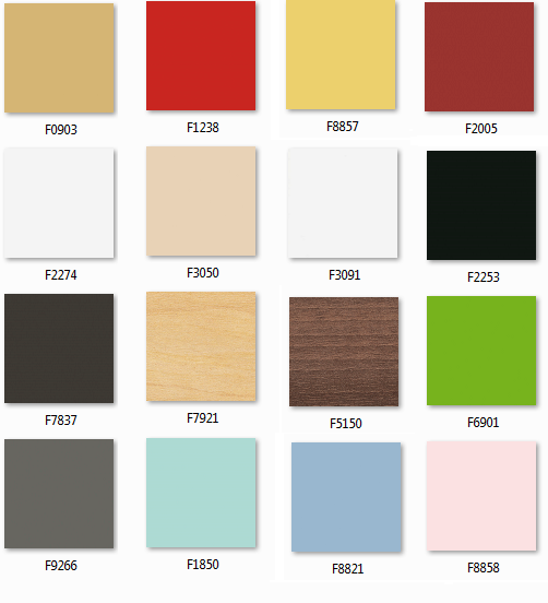 Colours For Your Bathroom